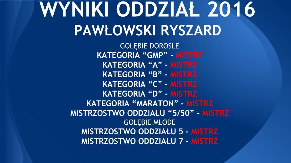 kopia-wyniki-oddzial-ryszard-2016-1