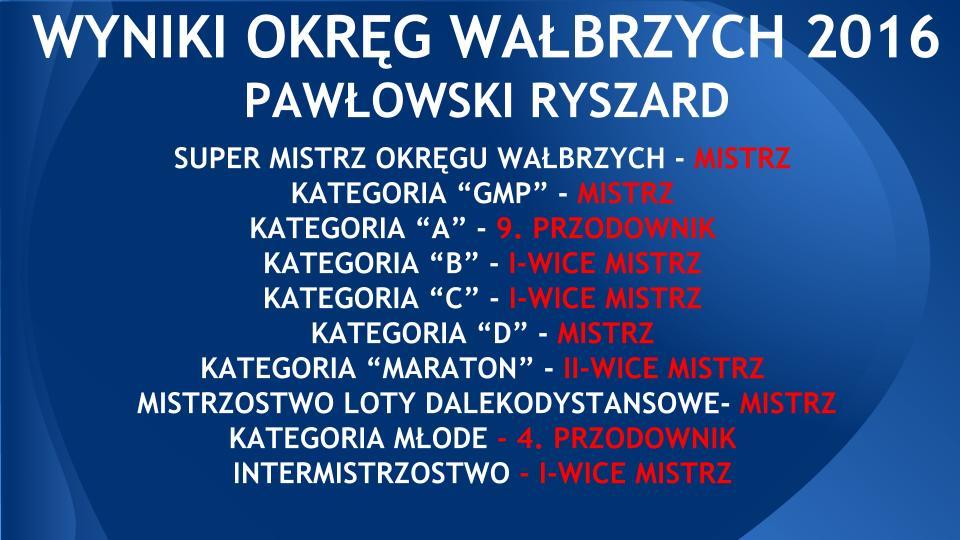 kopia-wyniki-okreg-ryszard-2015-1