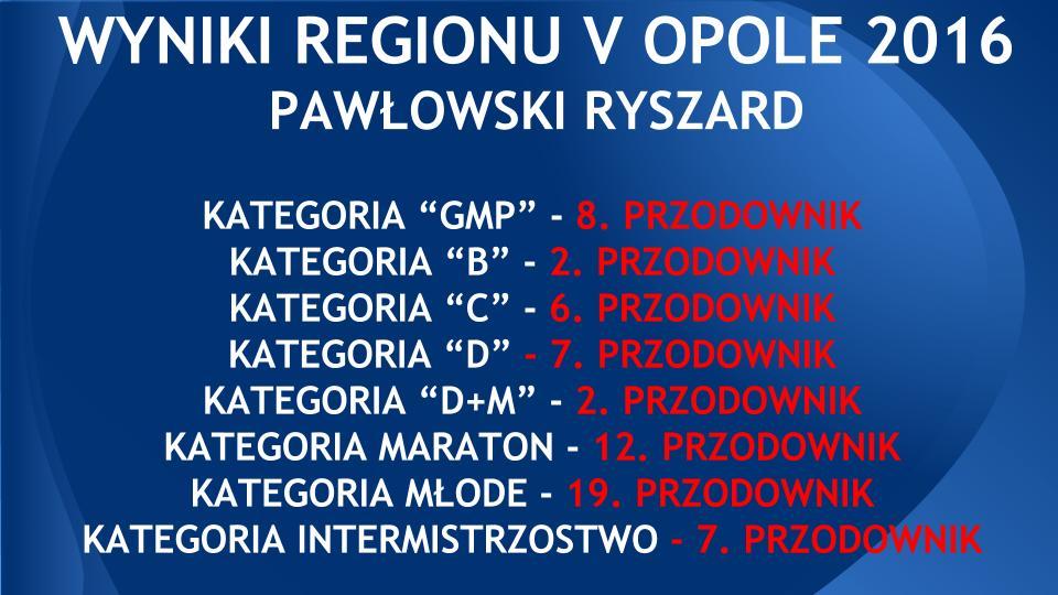 wyniki-region-ryszard-2016